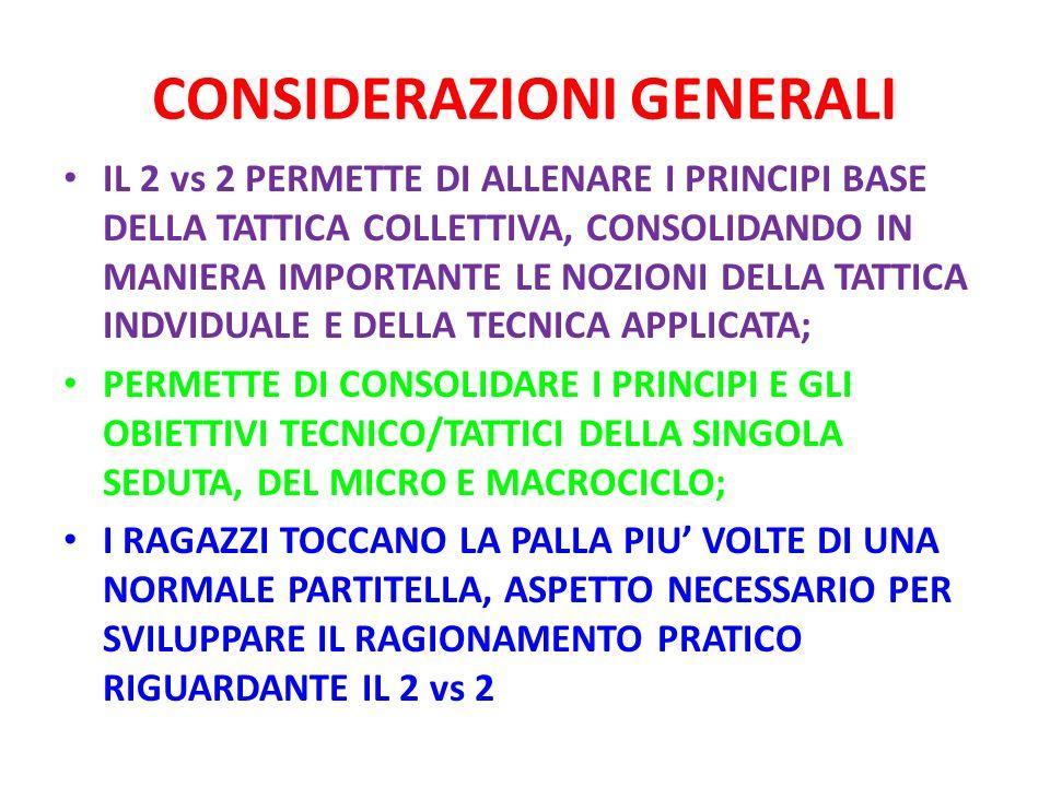 CONSIDERAZIONI GENERALI IL 2 vs 2 PERMETTE DI ALLENARE I PRINCIPI BASE DELLA TATTICA COLLETTIVA, CONSOLIDANDO IN MANIERA IMPORTANTE LE NOZIONI DELLA T