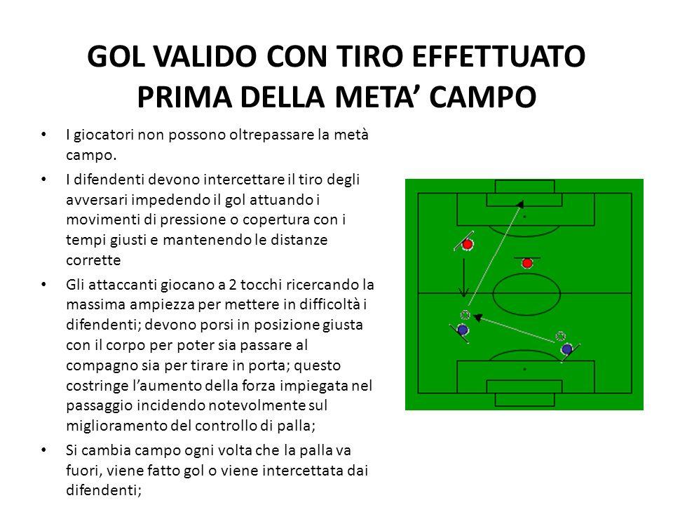 GOL VALIDO CON TIRO EFFETTUATO PRIMA DELLA META CAMPO I giocatori non possono oltrepassare la metà campo. I difendenti devono intercettare il tiro deg