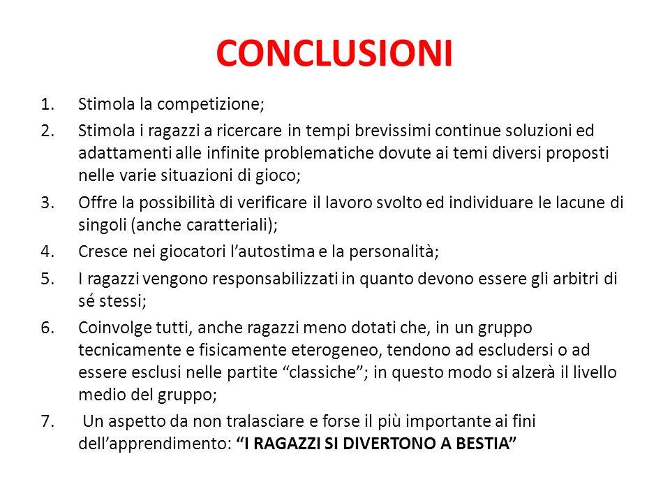 CONCLUSIONI 1.Stimola la competizione; 2.Stimola i ragazzi a ricercare in tempi brevissimi continue soluzioni ed adattamenti alle infinite problematic