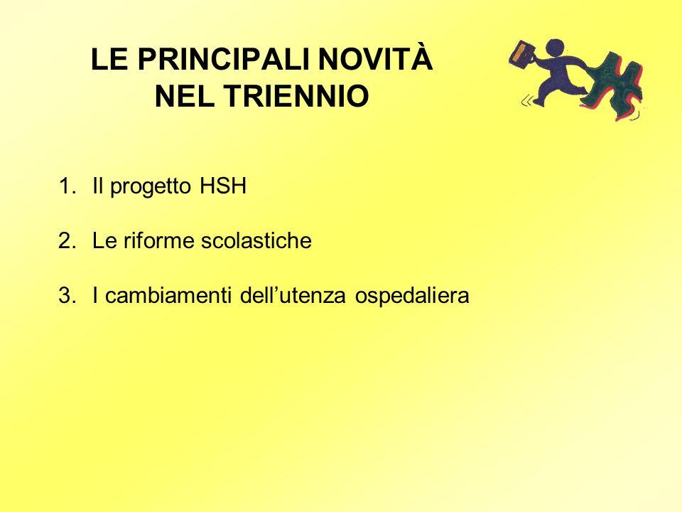 LE PRINCIPALI NOVITÀ NEL TRIENNIO 1.Il progetto HSH 2.Le riforme scolastiche 3.I cambiamenti dellutenza ospedaliera