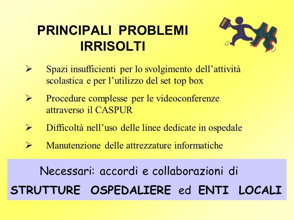 PRINCIPALI PROBLEMI IRRISOLTI Spazi insufficienti per lo svolgimento dellattività scolastica e per lutilizzo del set top box Procedure complesse per l