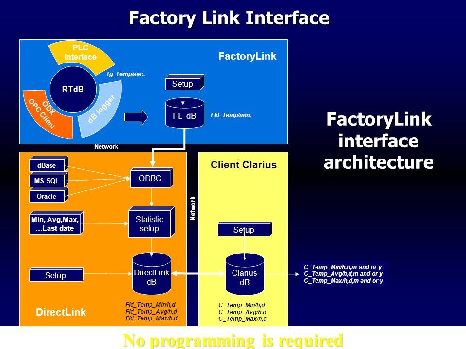 FL_dB Setup Statistic setup DirectLink dB ODBC Clarius dB Tg_Temp/sec.