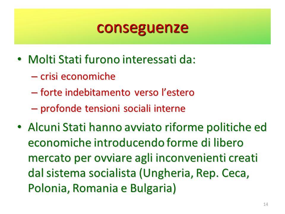 conseguenze Molti Stati furono interessati da: Molti Stati furono interessati da: – crisi economiche – forte indebitamento verso lestero – profonde te