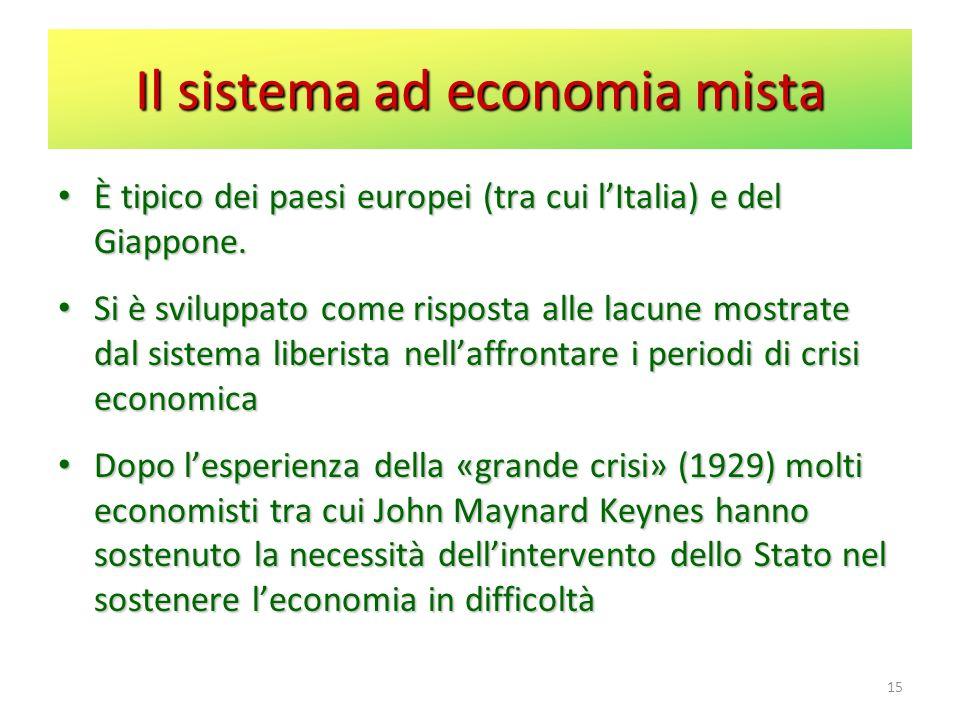 Il sistema ad economia mista È tipico dei paesi europei (tra cui lItalia) e del Giappone. È tipico dei paesi europei (tra cui lItalia) e del Giappone.