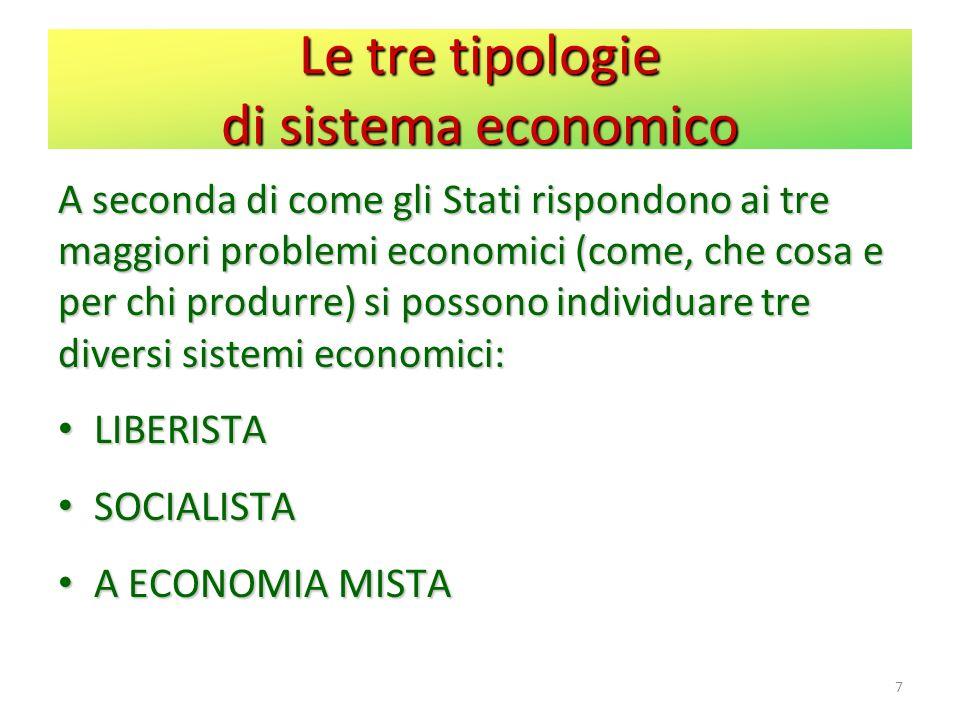 Le tre tipologie di sistema economico A seconda di come gli Stati rispondono ai tre maggiori problemi economici (come, che cosa e per chi produrre) si