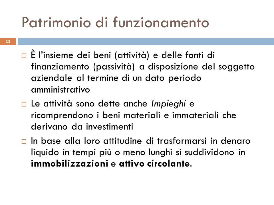 Patrimonio di funzionamento È linsieme dei beni (attività) e delle fonti di finanziamento (passività) a disposizione del soggetto aziendale al termine