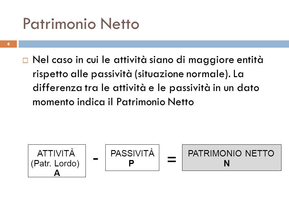 Patrimonio Netto Nel caso in cui le attività siano di maggiore entità rispetto alle passività (situazione normale).