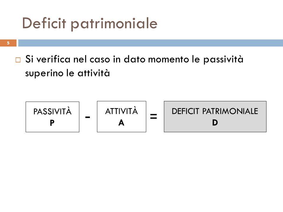Deficit patrimoniale Si verifica nel caso in dato momento le passività superino le attività PASSIVITÀ P ATTIVITÀ A DEFICIT PATRIMONIALE D - 5