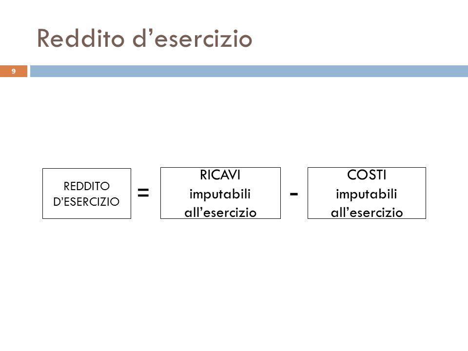 Reddito desercizio REDDITO DESERCIZIO RICAVI imputabili allesercizio COSTI imputabili allesercizio - 9