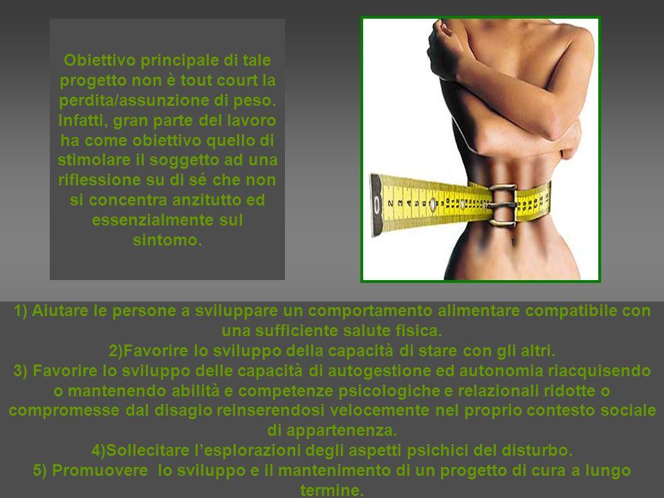 PAI Come dovrebbe funzionare Sig.ra Giovanna Procedure Protocolli Valutazione Multidimensionale Profilo Obiettivi Attività fisica Danza terapia Life Style tempi P.A.I.