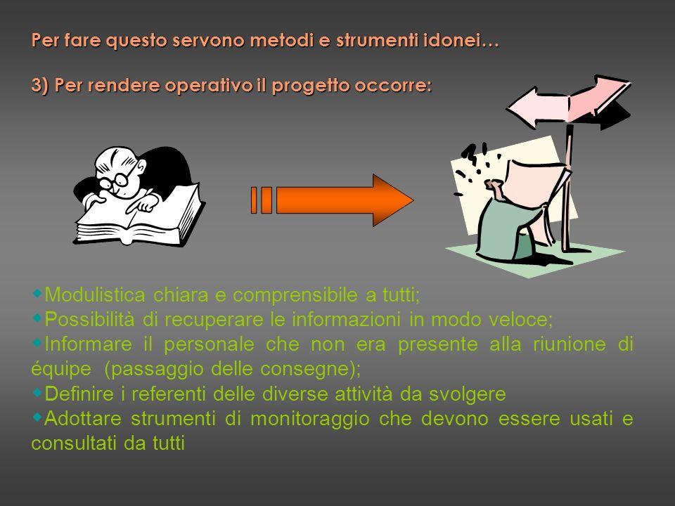 sistema informatizzato: Atl@nte Per fare questo presso lItalian Hospital Group Un sistema informatizzato permette di memorizzare e recuperare con velocità tutte le informazioni inserite, verificare i risultati, avere il controllo dellattività erogata.