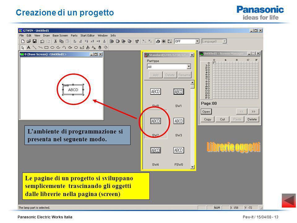 Panasonic Electric Works Italia Pew-It / 15/04/08 - 13 Lambiente di programmazione si presenta nel seguente modo. Le pagine di un progetto si sviluppa