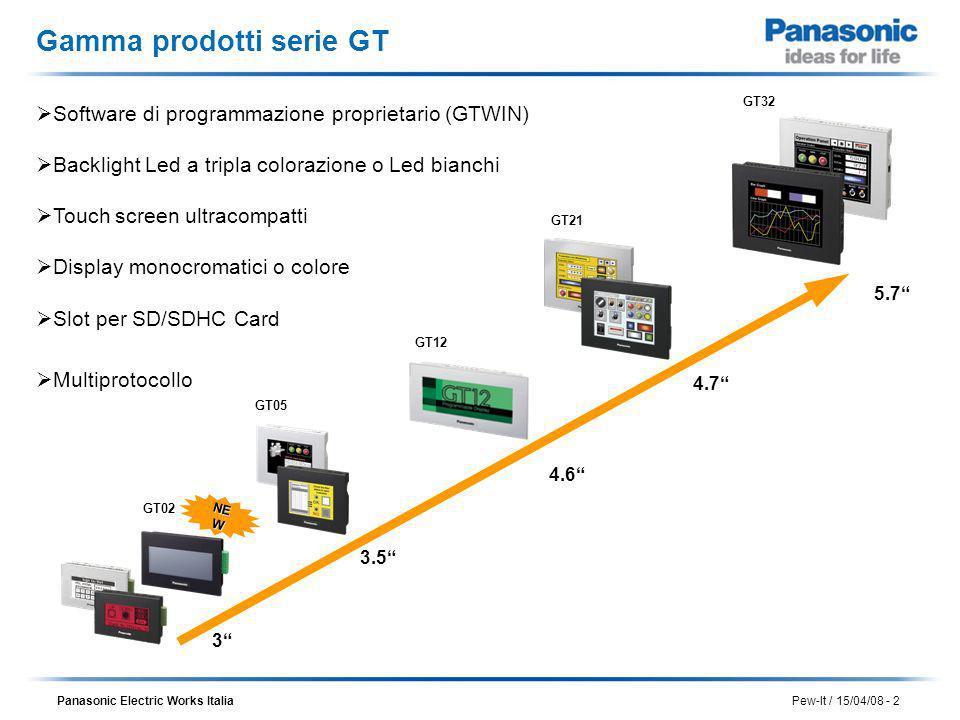 Panasonic Electric Works Italia Pew-It / 15/04/08 - 3 Indice 2Installazione del software GTWIN 3 Creazione di un progetto 4Impostazione del GTWIN in lingua italiana 5Configurazione parametri di comunicazione 6Download di un progetto nel pannello 7Come salvare e aprire un progetto 1Specifiche del GT02