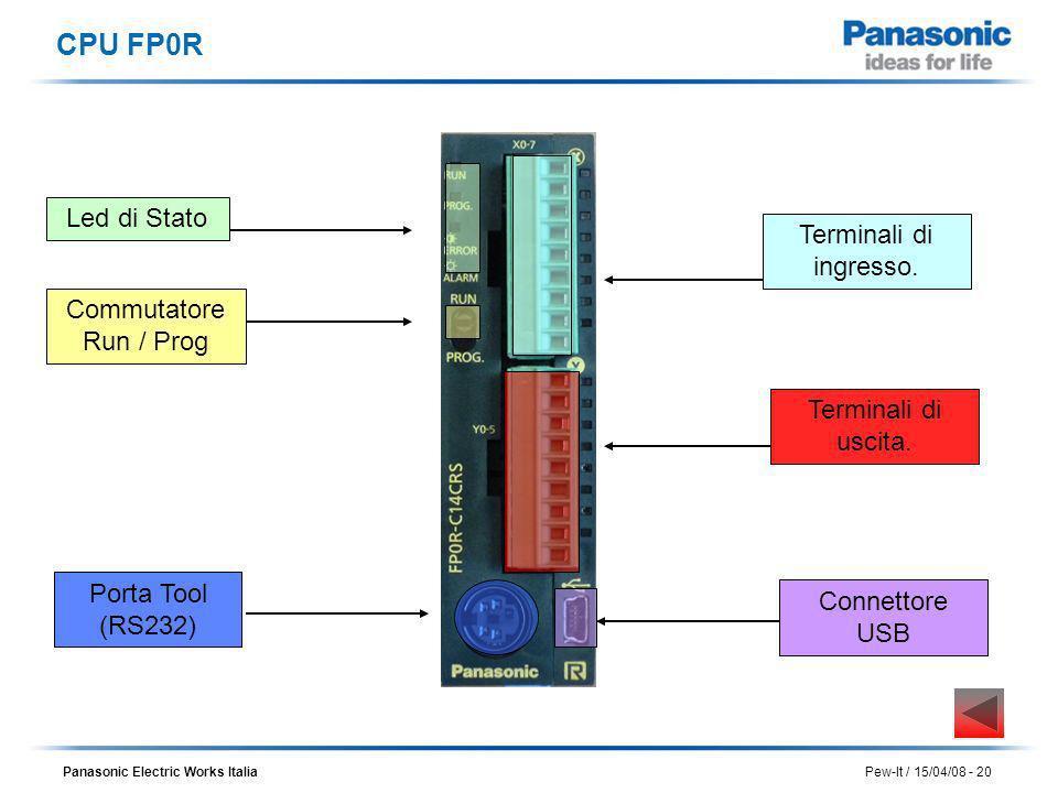Panasonic Electric Works Italia Pew-It / 15/04/08 - 20 CPU FP0R Commutatore Run / Prog Connettore USB Porta Tool (RS232) Terminali di ingresso. Termin