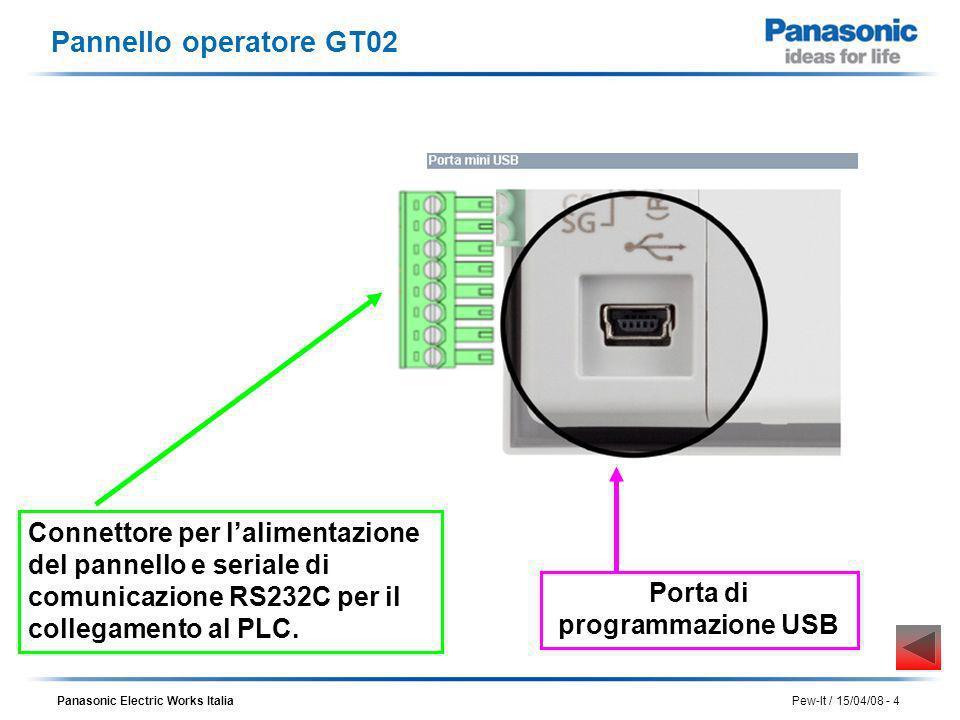 Panasonic Electric Works Italia Pew-It / 15/04/08 - 25 Settaggio impostazioni di comunicazione Accertarsi di aver collegato il cavo USB dal computer al pannello ed il cavo seriale dal pannello al PLC.