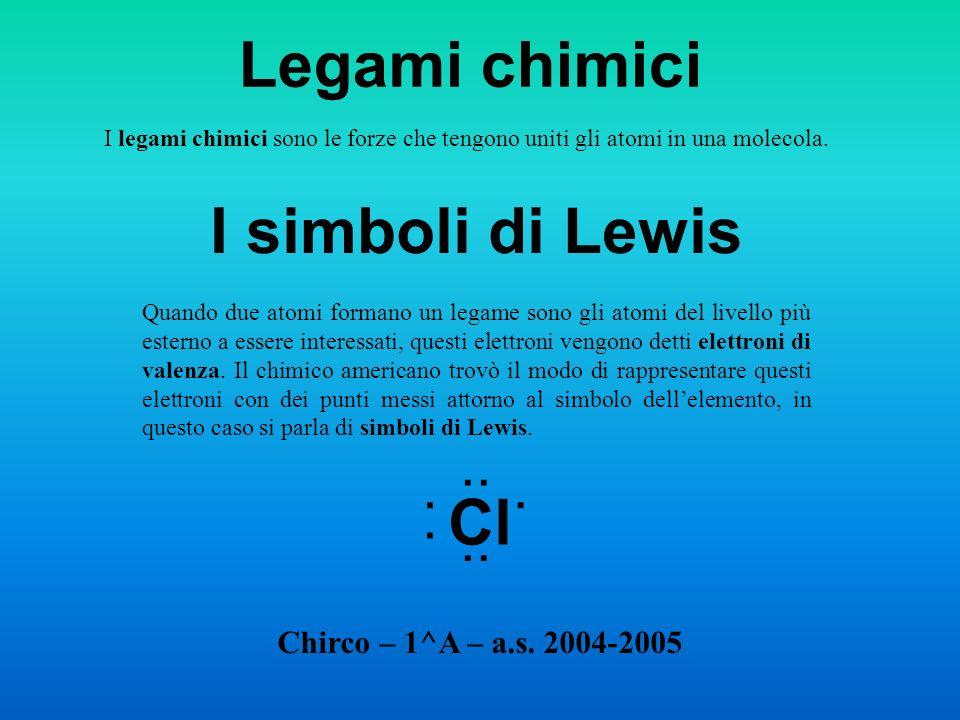 Legami chimici I legami chimici sono le forze che tengono uniti gli atomi in una molecola. I simboli di Lewis Quando due atomi formano un legame sono