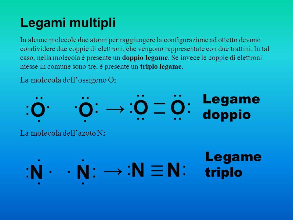 Legami multipli In alcune molecole due atomi per raggiungere la configurazione ad ottetto devono condividere due coppie di elettroni, che vengono rapp