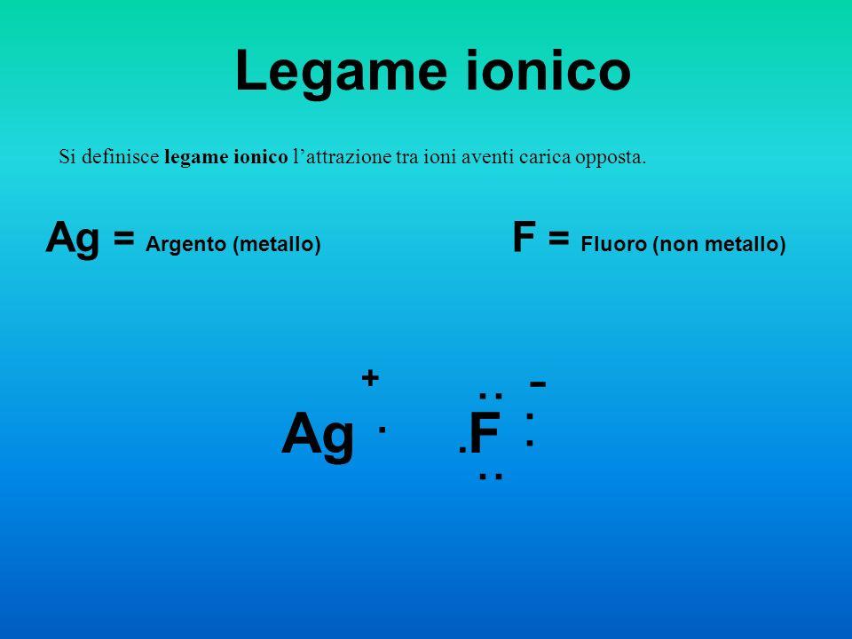 Legame ionico Si definisce legame ionico lattrazione tra ioni aventi carica opposta. Ag = Argento (metallo) F = Fluoro (non metallo) Ag F...... - +