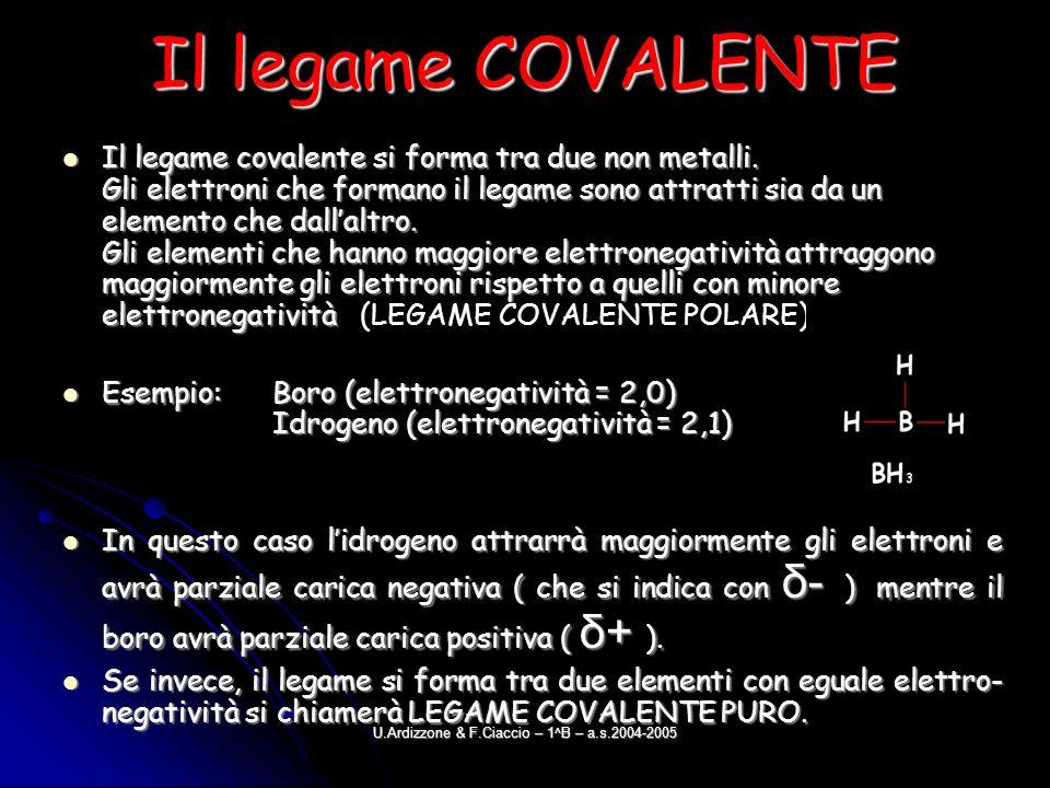 U.Ardizzone & F.Ciaccio – 1^B – a.s.2004-2005 Il legame covalente si forma tra due non metalli. Gli elettroni che formano il legame sono attratti sia