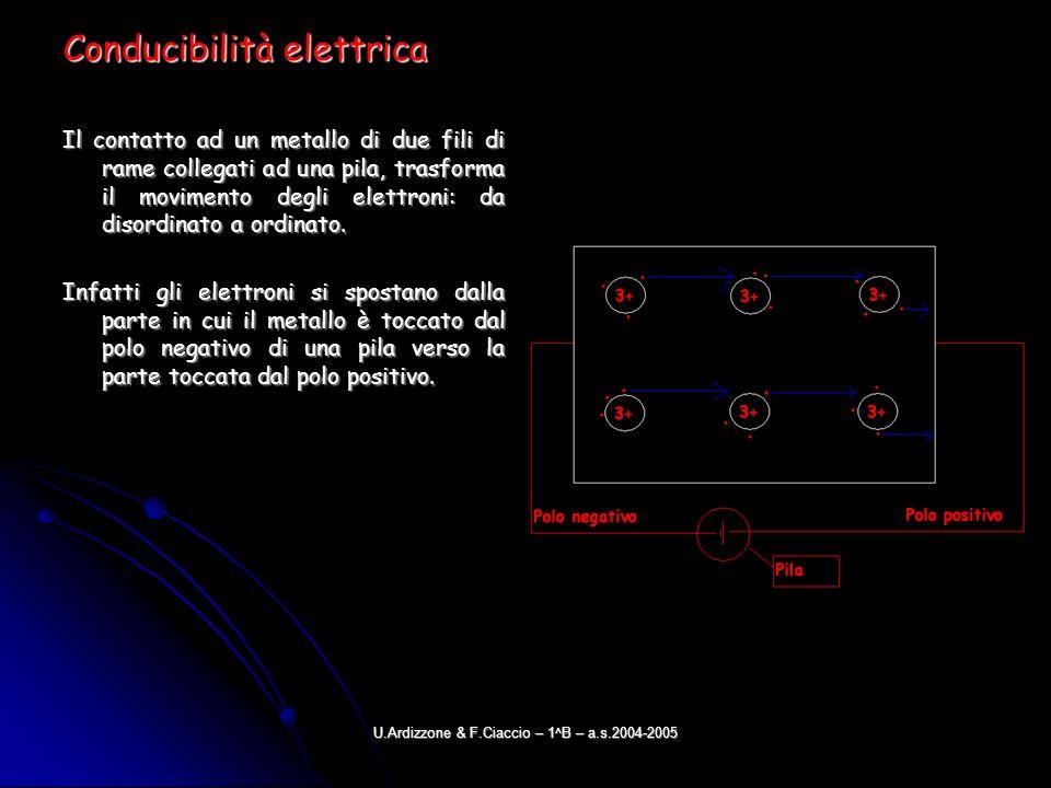 U.Ardizzone & F.Ciaccio – 1^B – a.s.2004-2005 Conducibilità elettrica Il contatto ad un metallo di due fili di rame collegati ad una pila, trasforma i