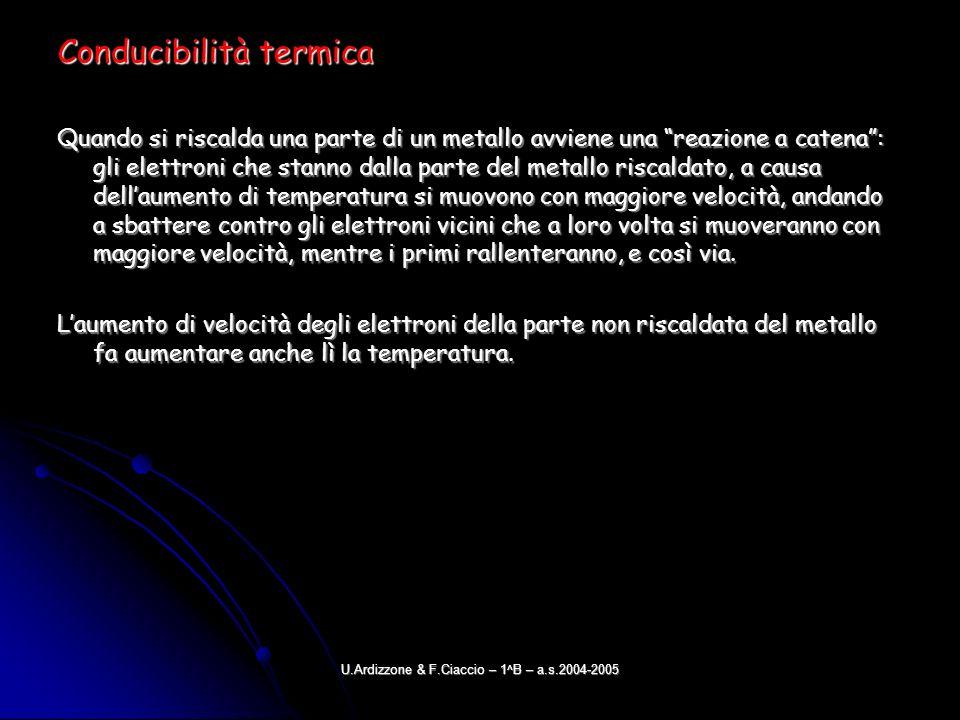 U.Ardizzone & F.Ciaccio – 1^B – a.s.2004-2005 Conducibilità termica Quando si riscalda una parte di un metallo avviene una reazione a catena: gli elet