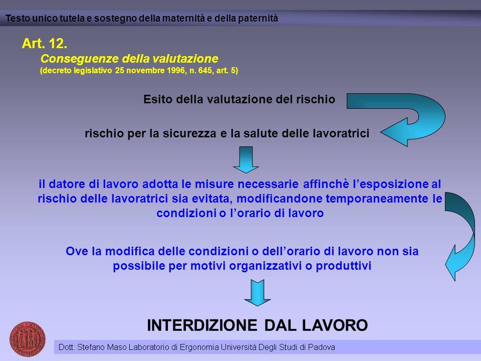 Art. 12. Conseguenze della valutazione (decreto legislativo 25 novembre 1996, n. 645, art. 5) Testo unico tutela e sostegno della maternità e della pa
