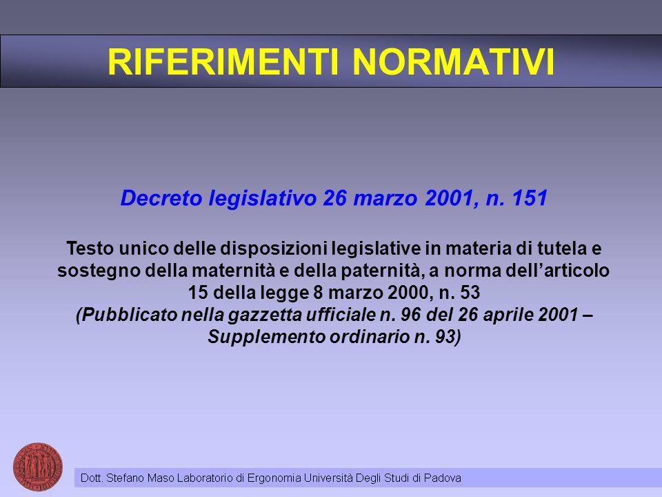 RIFERIMENTI NORMATIVI Decreto legislativo 26 marzo 2001, n. 151 Testo unico delle disposizioni legislative in materia di tutela e sostegno della mater