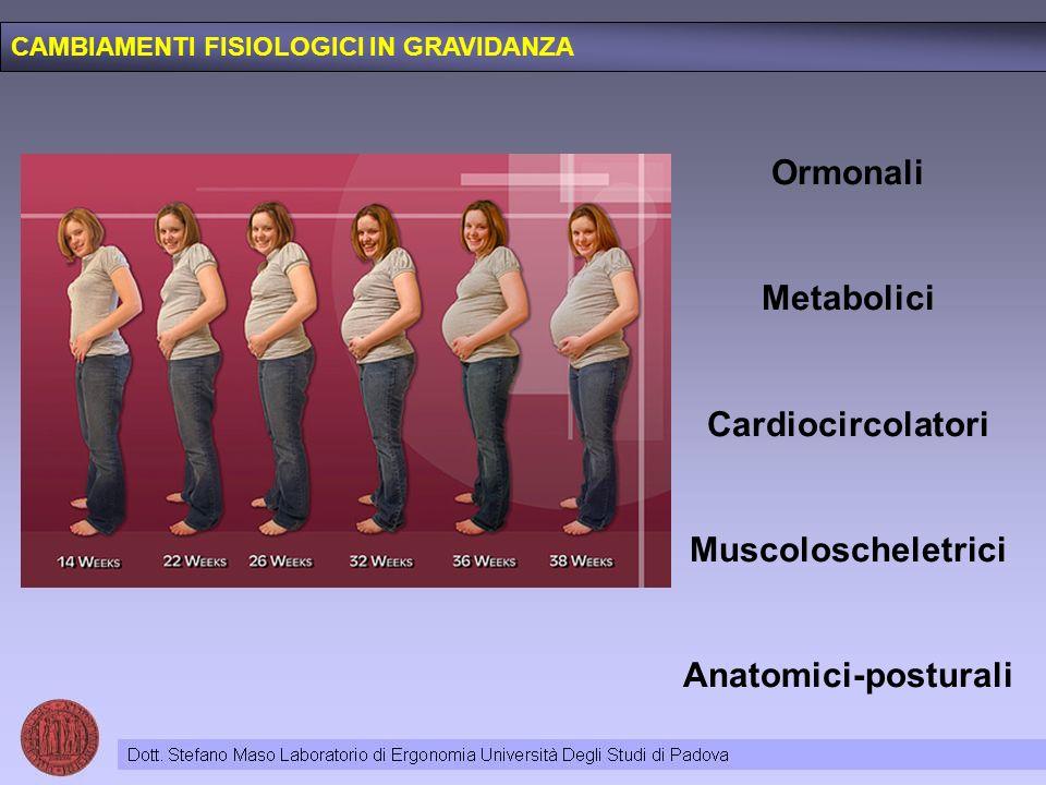 Ormonali Metabolici Cardiocircolatori Muscoloscheletrici Anatomici-posturali