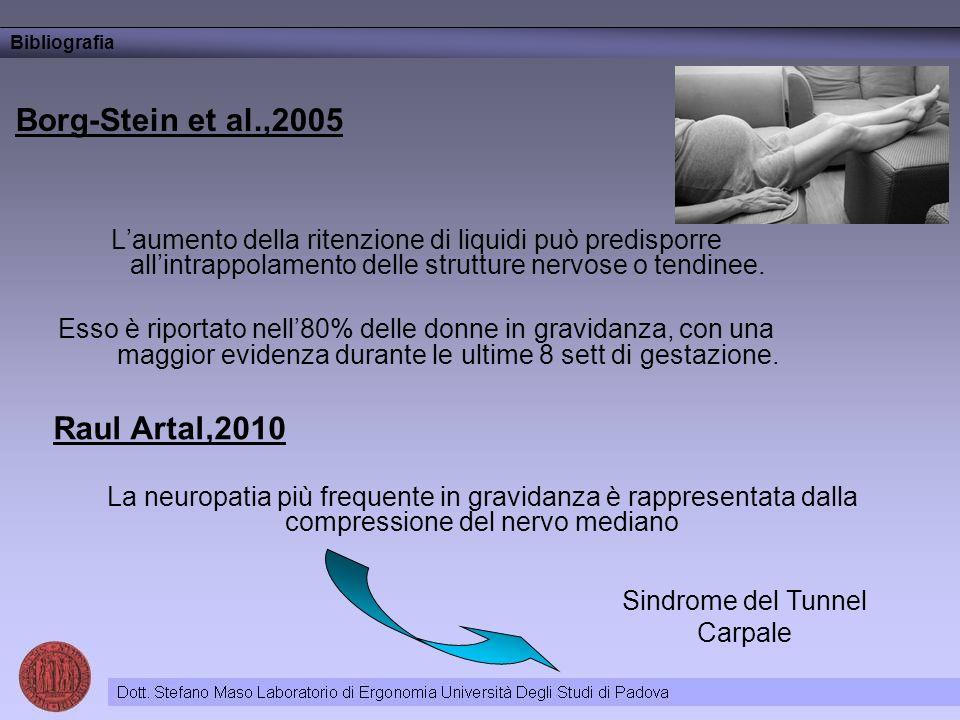 Laumento della ritenzione di liquidi può predisporre allintrappolamento delle strutture nervose o tendinee. Esso è riportato nell80% delle donne in gr