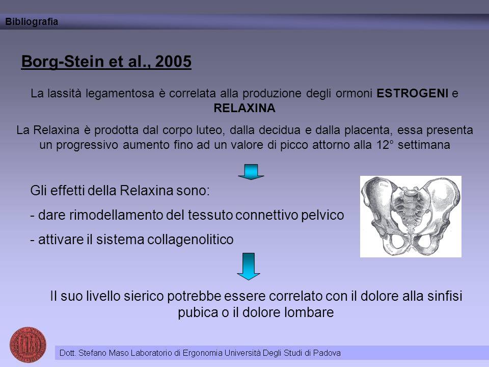 La lassità legamentosa è correlata alla produzione degli ormoni ESTROGENI e RELAXINA La Relaxina è prodotta dal corpo luteo, dalla decidua e dalla pla