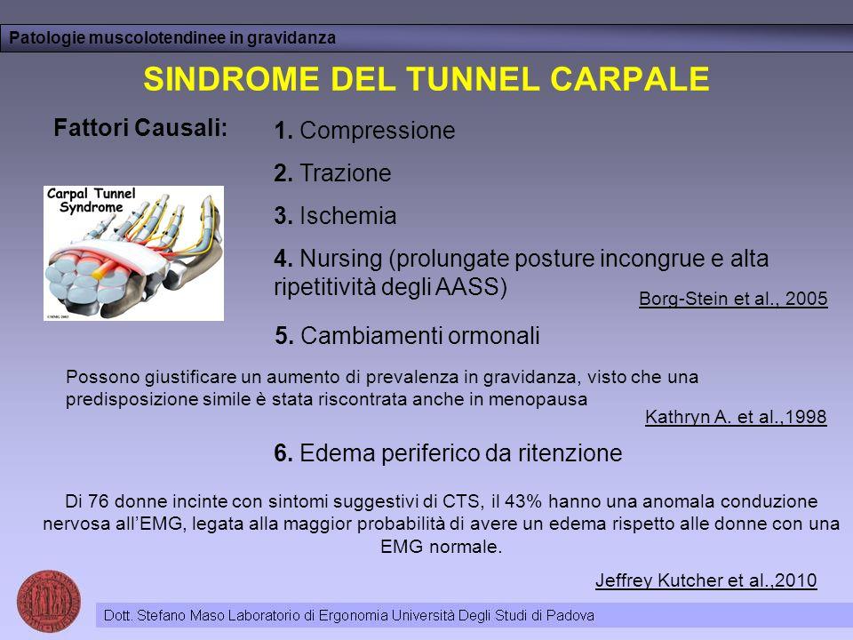 SINDROME DEL TUNNEL CARPALE Fattori Causali: 1. Compressione 2. Trazione 3. Ischemia 4. Nursing (prolungate posture incongrue e alta ripetitività degl