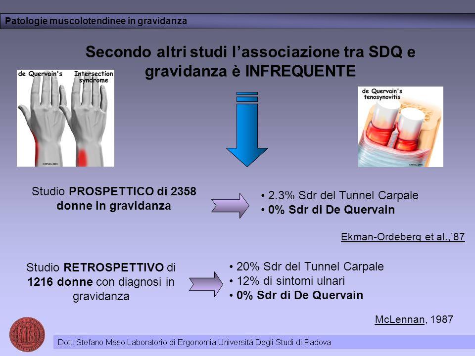 Studio PROSPETTICO di 2358 donne in gravidanza Secondo altri studi lassociazione tra SDQ e gravidanza è INFREQUENTE Patologie muscolotendinee in gravidanza Studio RETROSPETTIVO di 1216 donne con diagnosi in gravidanza McLennan, 1987 20% Sdr del Tunnel Carpale 12% di sintomi ulnari 0% Sdr di De Quervain Ekman-Ordeberg et al.,87 2.3% Sdr del Tunnel Carpale 0% Sdr di De Quervain