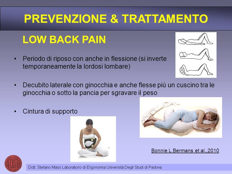 Periodo di riposo con anche in flessione (si inverte temporaneamente la lordosi lombare) Decubito laterale con ginocchia e anche flesse più un cuscino