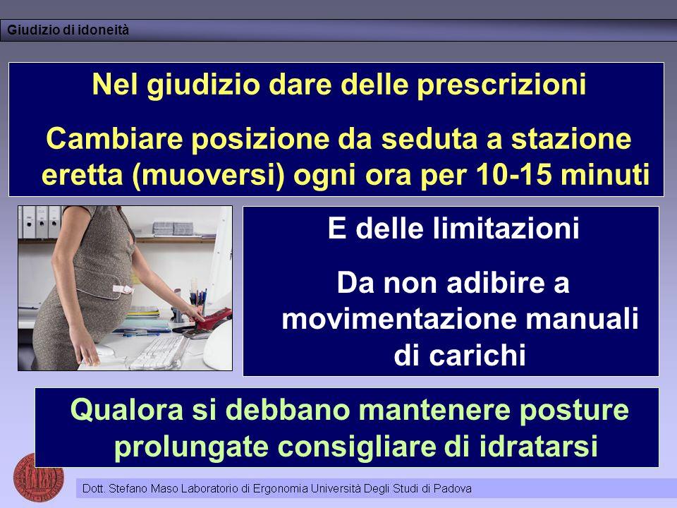Nel giudizio dare delle prescrizioni Cambiare posizione da seduta a stazione eretta (muoversi) ogni ora per 10-15 minuti Qualora si debbano mantenere
