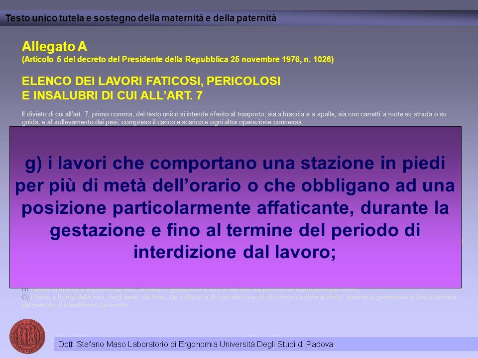 Testo unico tutela e sostegno della maternità e della paternità Allegato A (Articolo 5 del decreto del Presidente della Repubblica 25 novembre 1976, n
