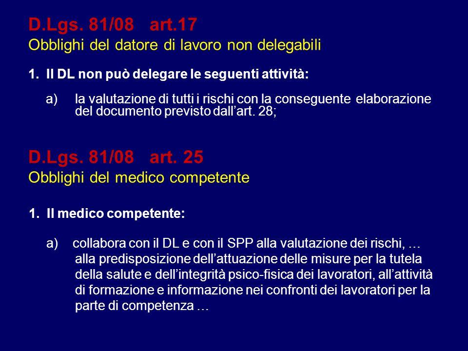 D.Lgs. 81/08 art.17 Obblighi del datore di lavoro non delegabili 1.