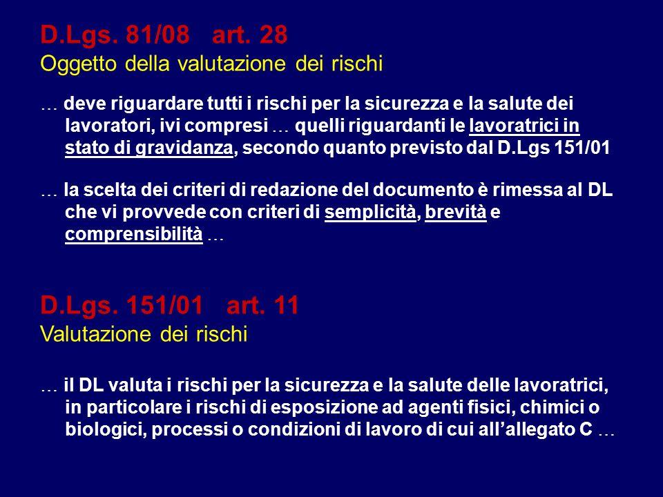 D.Lgs.81/08 art. 29 Modalità di effettuazione della valutazione dei rischi 1.