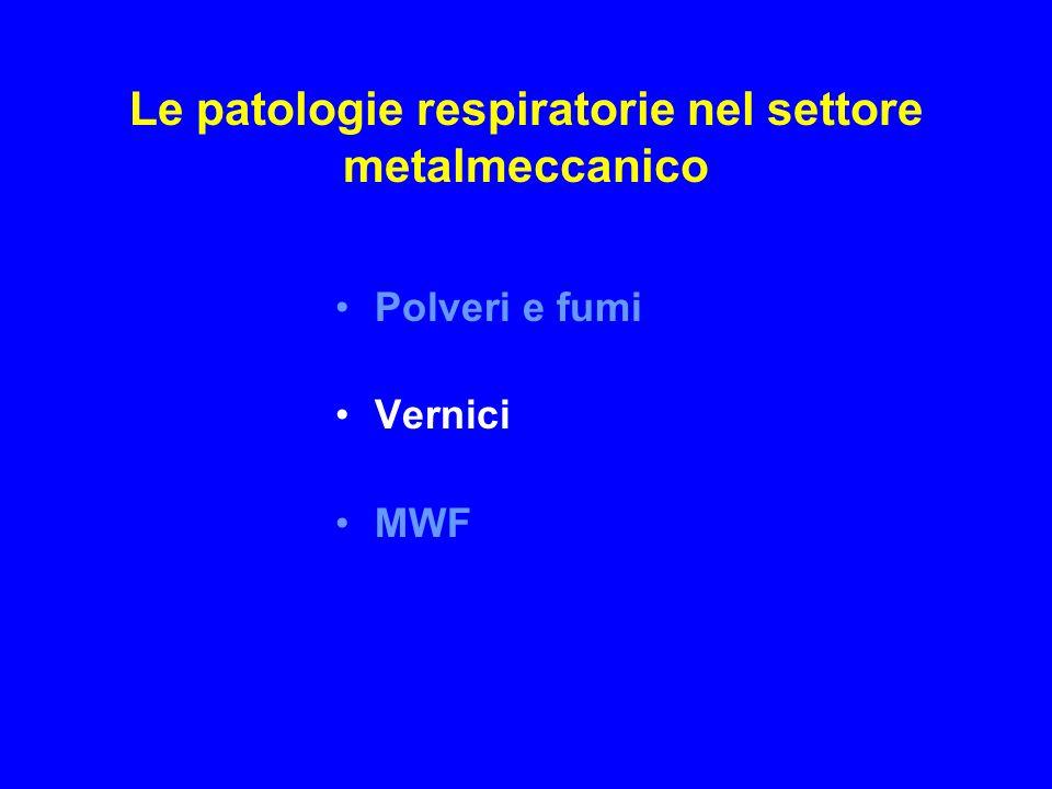 Le patologie respiratorie nel settore metalmeccanico Polveri e fumi Vernici MWF
