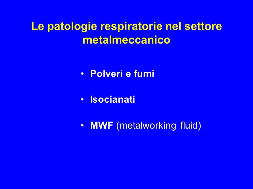Le patologie respiratorie nel settore metalmeccanico Polveri e fumi Isocianati MWF (metalworking fluid)