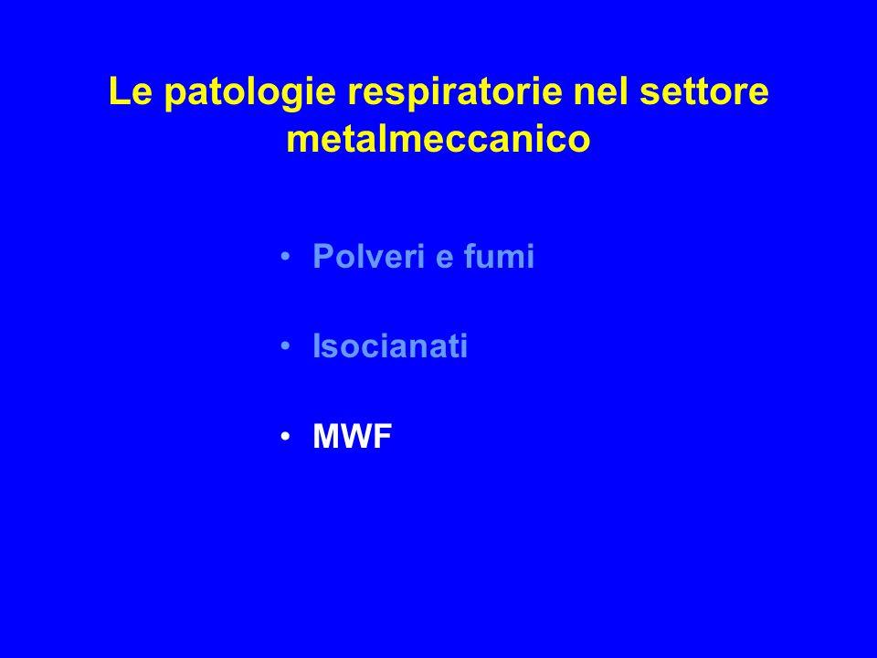 Patologia da MWF Agenti eziologici MWF+additivi+prodotti termolisi Olio idraulico o lubrificante (contaminazione) Microorganismi+tossine Metalli (solubili, particelle)