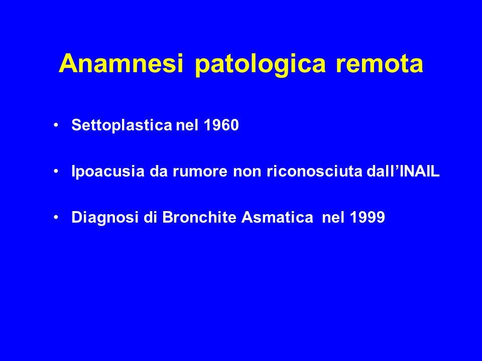 Anamnesi patologica remota Settoplastica nel 1960 Ipoacusia da rumore non riconosciuta dallINAIL Diagnosi di Bronchite Asmatica nel 1999