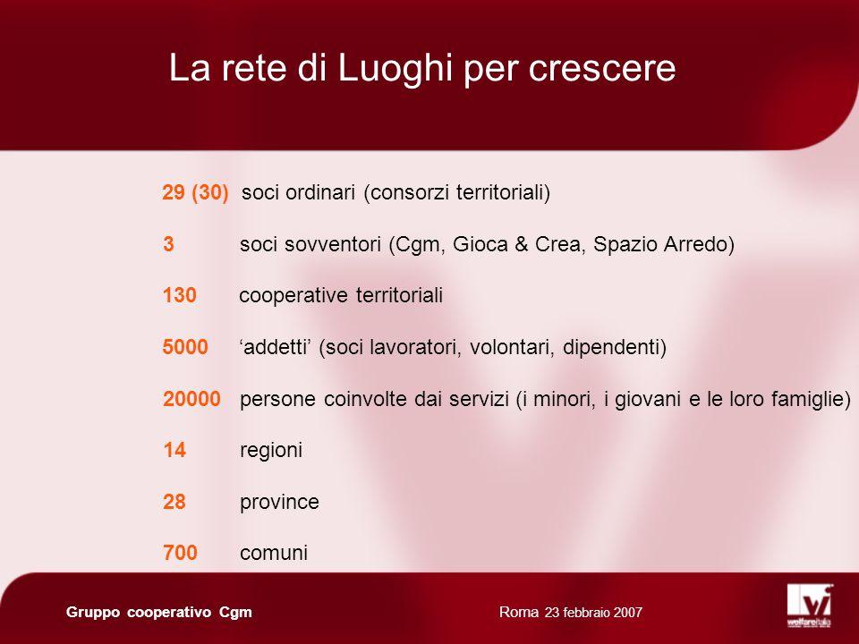 Roma 23 febbraio 2007 Gruppo cooperativo Cgm La distribuzione dei soci nelle Regioni