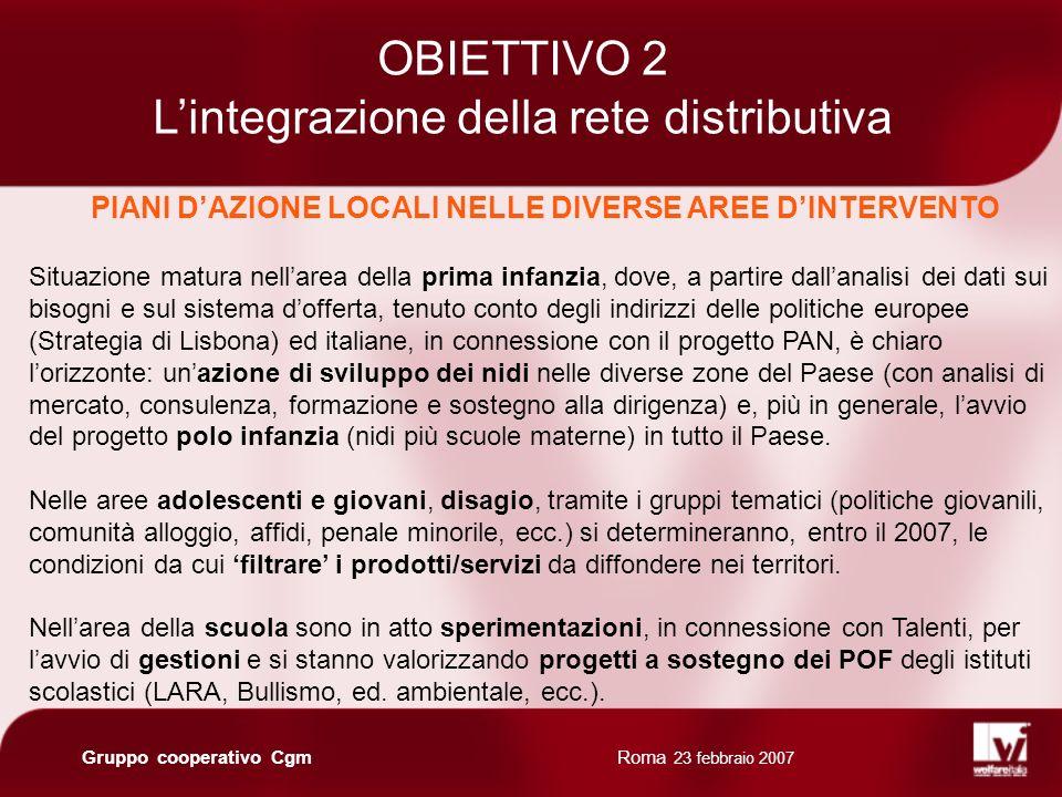 Roma 23 febbraio 2007 Gruppo cooperativo Cgm OBIETTIVO 2 Lintegrazione della rete distributiva Prodotti Prima Infanzia Ado/GioDisagioScuola Nidi Polo infanzia Da filtrare a valle dei gruppi tematici Gestione scuole (sperimentazioni in corso) Progetti a sostegno dei POF