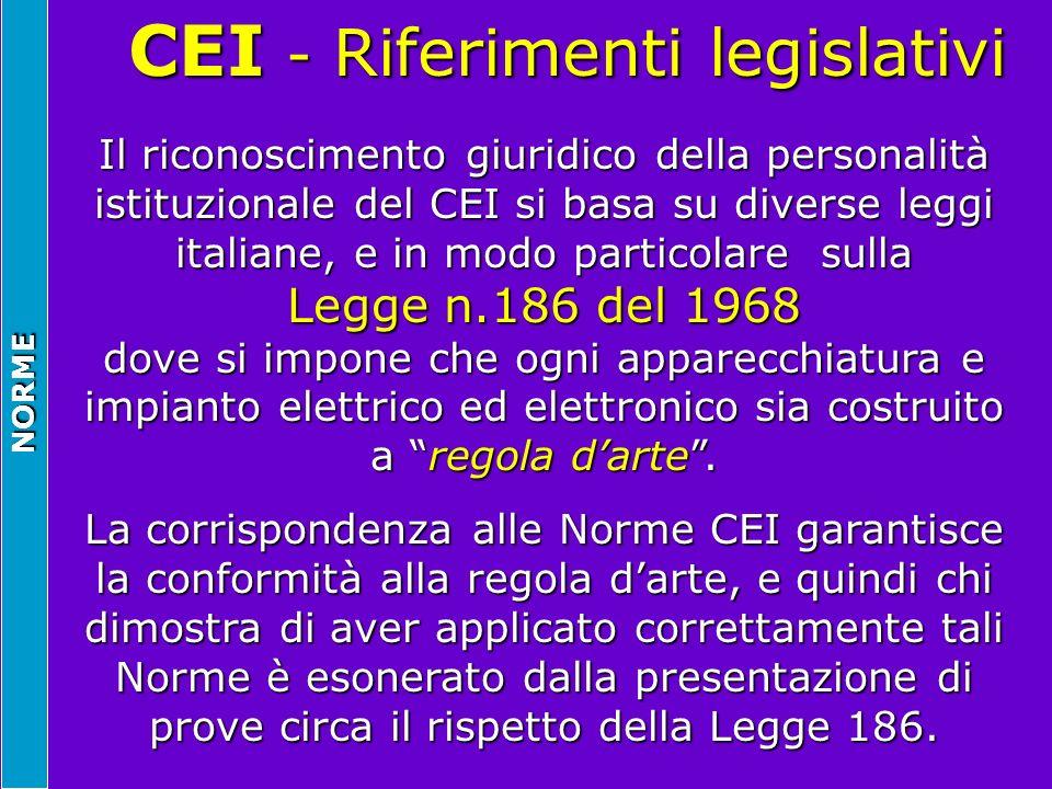 NORME CEI - Riferimenti legislativi CEI - Riferimenti legislativi Il riconoscimento giuridico della personalità istituzionale del CEI si basa su diver