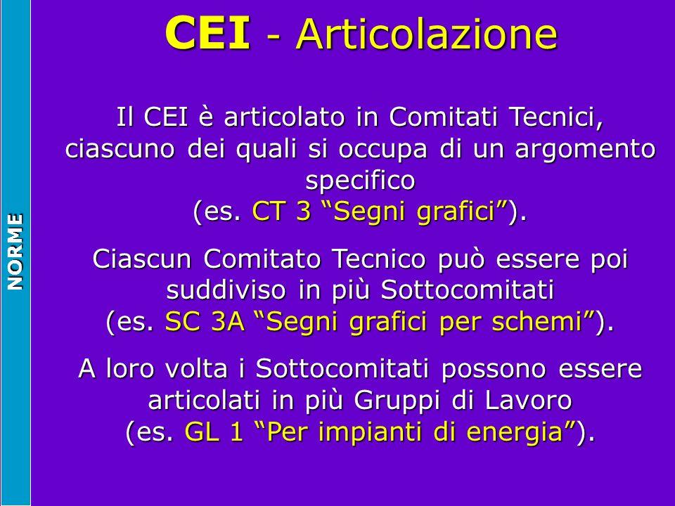 NORME CEI - Articolazione CEI - Articolazione Il CEI è articolato in Comitati Tecnici, ciascuno dei quali si occupa di un argomento specifico (es. CT