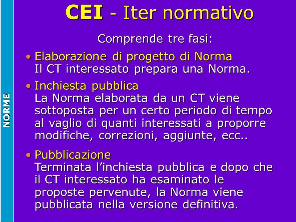 NORME CEI - Iter normativo CEI - Iter normativo Elaborazione di progetto di Norma Il CT interessato prepara una Norma.Elaborazione di progetto di Norm
