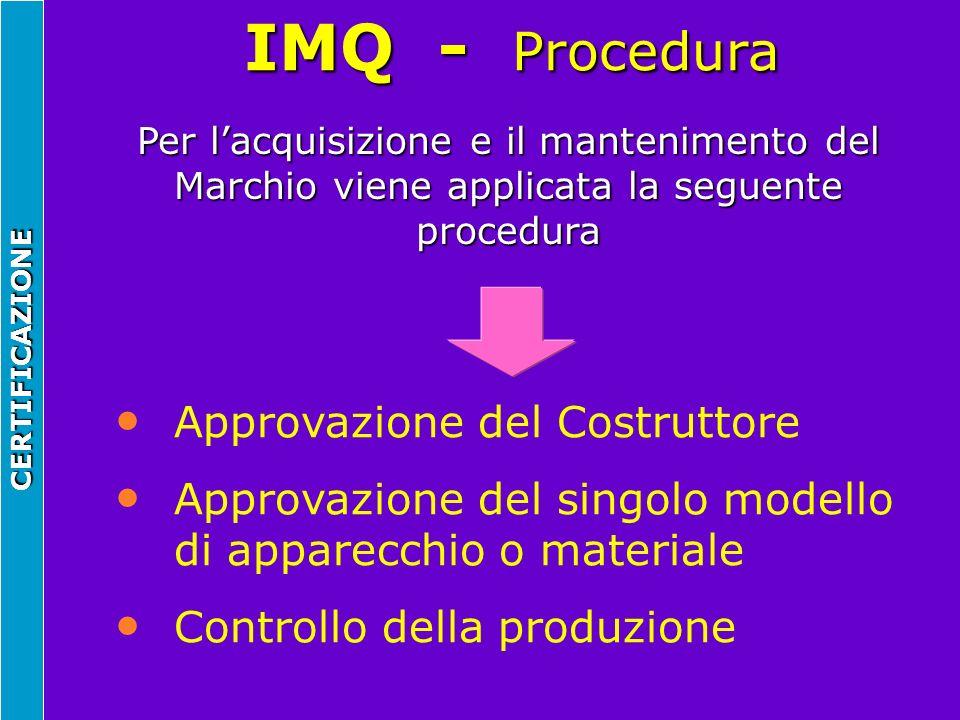 IMQ - Procedura CERTIFICAZIONE Per lacquisizione e il mantenimento del Marchio viene applicata la seguente procedura Approvazione del Costruttore Appr