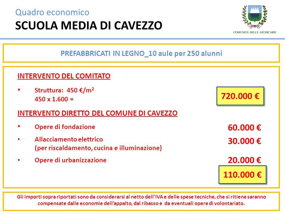 Quadro economico SCUOLA MEDIA DI CAVEZZO PREFABBRICATI IN LEGNO_10 aule per 250 alunni INTERVENTO DEL COMITATO Struttura: 450 /m 2 450 x 1.600 = INTER