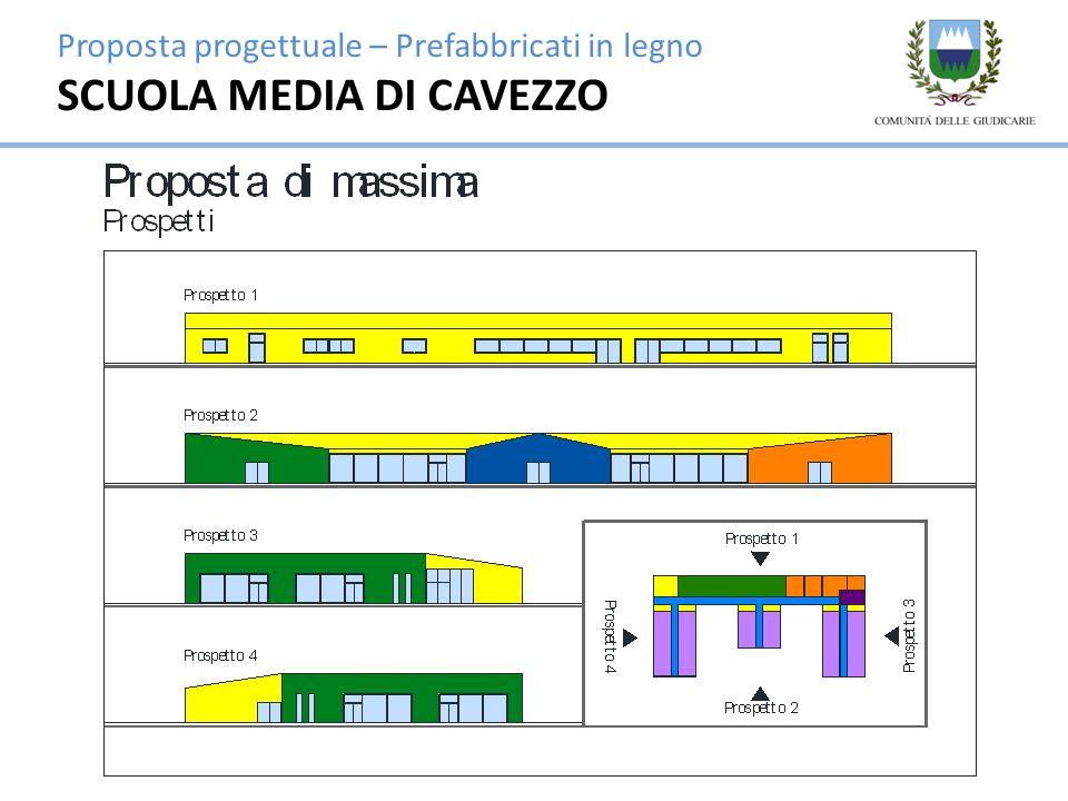 Standard normativi ( D.M. 18 dicembre 1975) SCUOLA MEDIA DI CAVEZZO