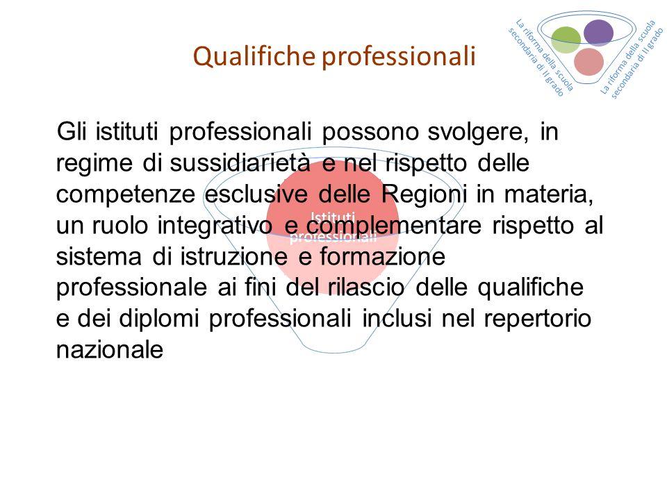 Qualifiche professionali Gli istituti professionali possono svolgere, in regime di sussidiarietà e nel rispetto delle competenze esclusive delle Regio